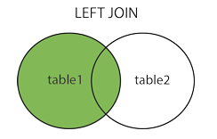 left_join.png